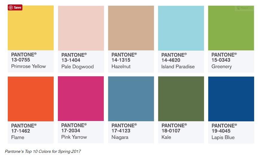 Wie entstehen Trends ? Pantone Frühling 2017